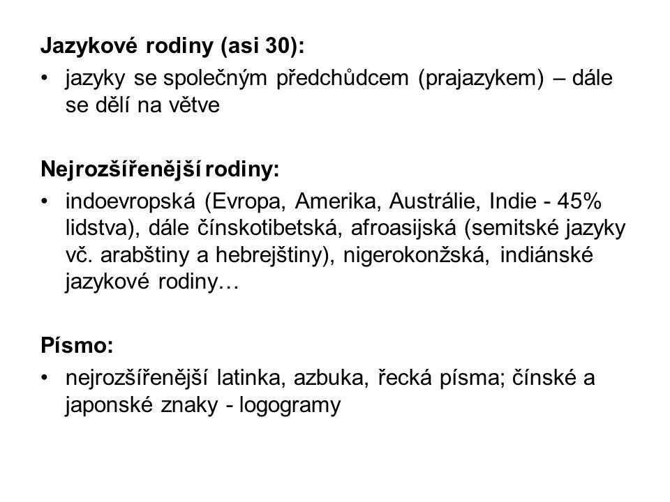Jazykové rodiny (asi 30): jazyky se společným předchůdcem (prajazykem) – dále se dělí na větve Nejrozšířenější rodiny: indoevropská (Evropa, Amerika,