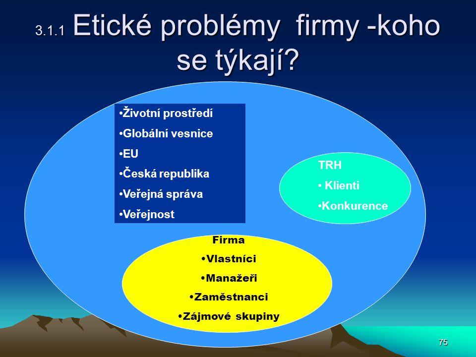 75 3.1.1 Etické problémy firmy -koho se týkají?.