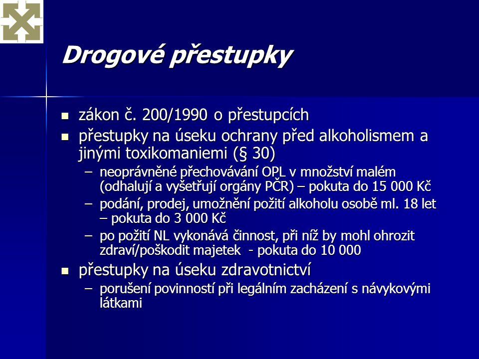 Drogové přestupky zákon č. 200/1990 o přestupcích zákon č. 200/1990 o přestupcích přestupky na úseku ochrany před alkoholismem a jinými toxikomaniemi