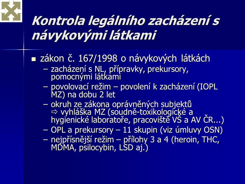 Kontrola legálního zacházení s návykovými látkami zákon č. 167/1998 o návykových látkách zákon č. 167/1998 o návykových látkách –zacházení s NL, přípr