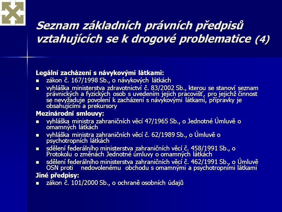 Seznam základních právních předpisů vztahujících se k drogové problematice (4) Legální zacházení s návykovými látkami: zákon č. 167/1998 Sb., o návyko