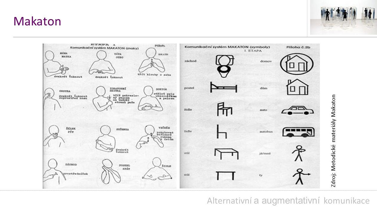 Makaton Alternativní a augmentativní komunikace Zdroj: Metodické materiály Makaton