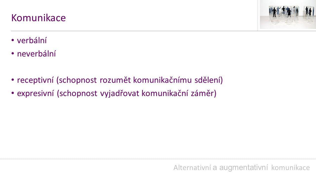 Afatický slovník Alternativní a augmentativní komunikace