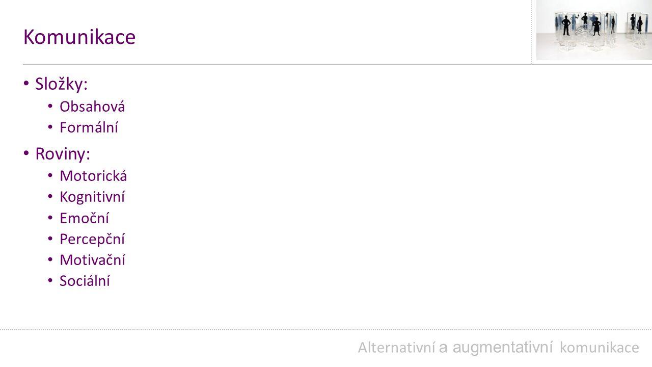 Piktogramy a VOKS – využití Alternativní a augmentativní komunikace http://ojarovi.blogspot.cz/2010/11/mista- piktogramy.html