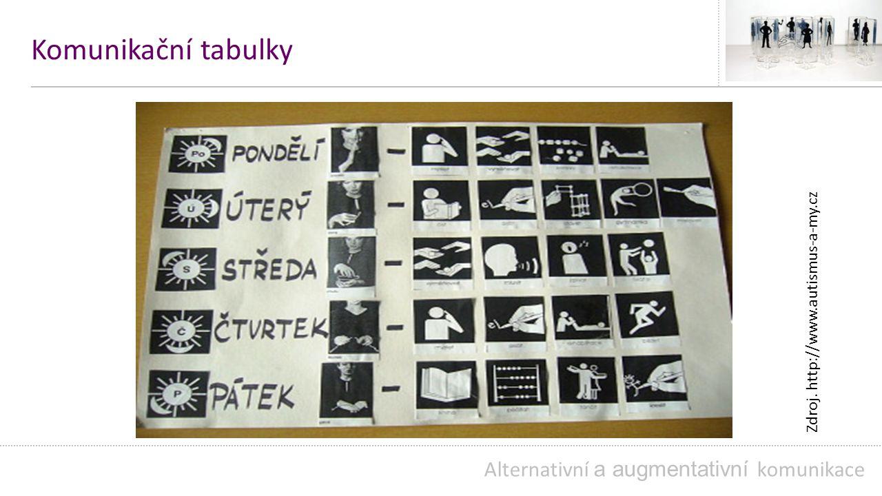 Komunikační tabulky Alternativní a augmentativní komunikace Zdroj. http://www.autismus-a-my.cz
