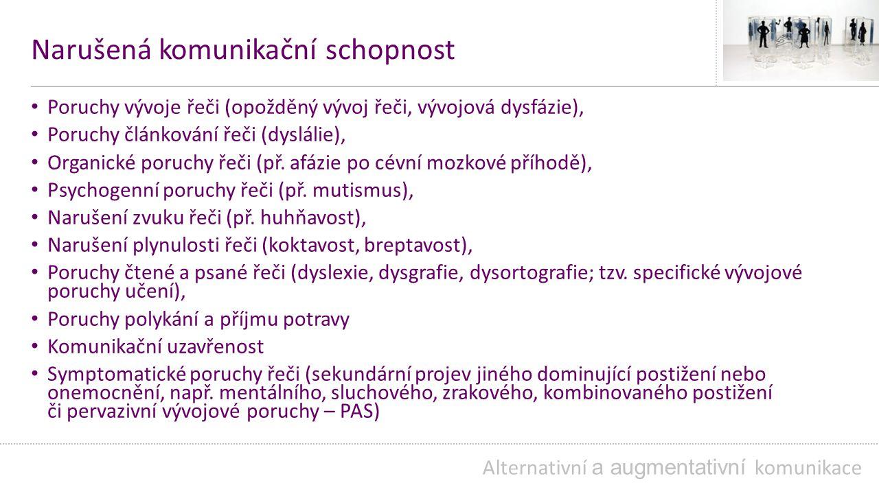 Narušená komunikační schopnost Poruchy vývoje řeči (opožděný vývoj řeči, vývojová dysfázie), Poruchy článkování řeči (dyslálie), Organické poruchy řeči (př.