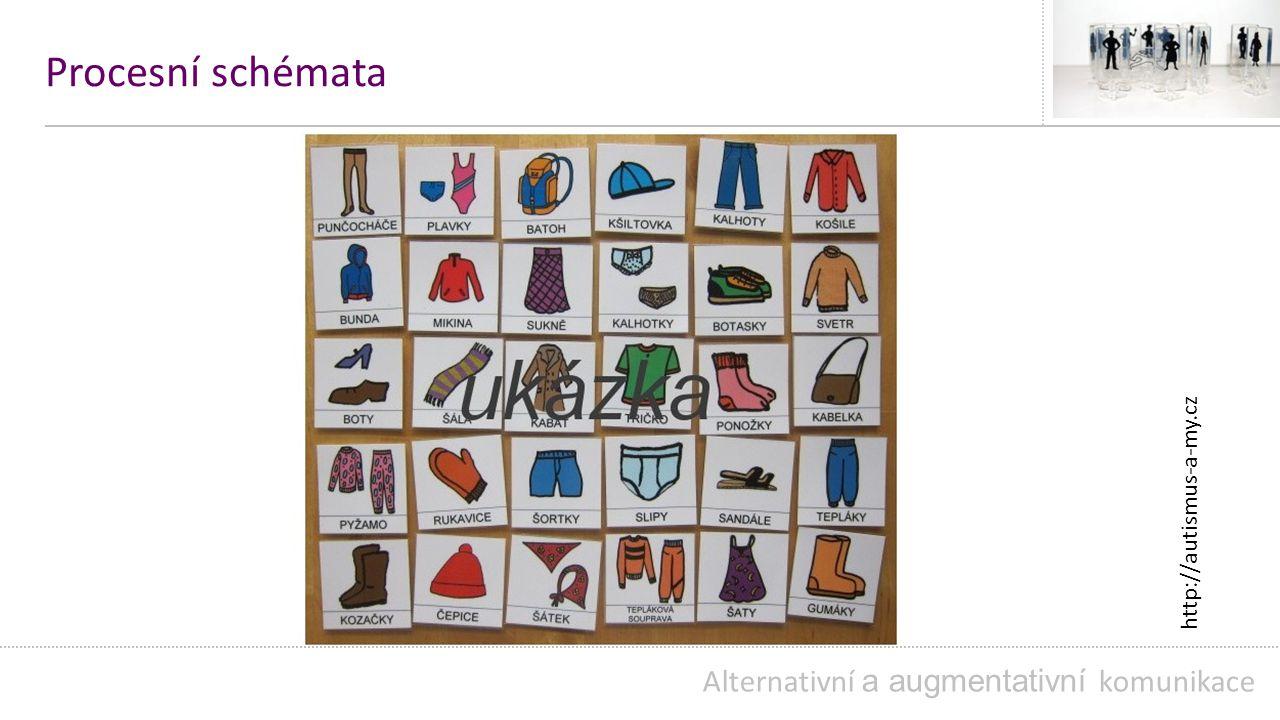 Procesní schémata Alternativní a augmentativní komunikace http://autismus-a-my.cz