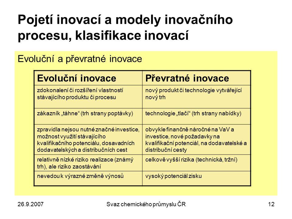 26.9.2007Svaz chemického průmyslu ČR12 Pojetí inovací a modely inovačního procesu, klasifikace inovací Evoluční a převratné inovace Evoluční inovacePř