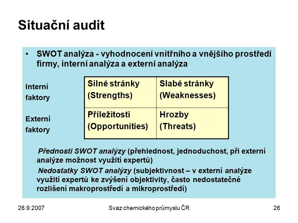 26.9.2007Svaz chemického průmyslu ČR26 Situační audit SWOT analýza - vyhodnocení vnitřního a vnějšího prostředí firmy, interní analýza a externí analý