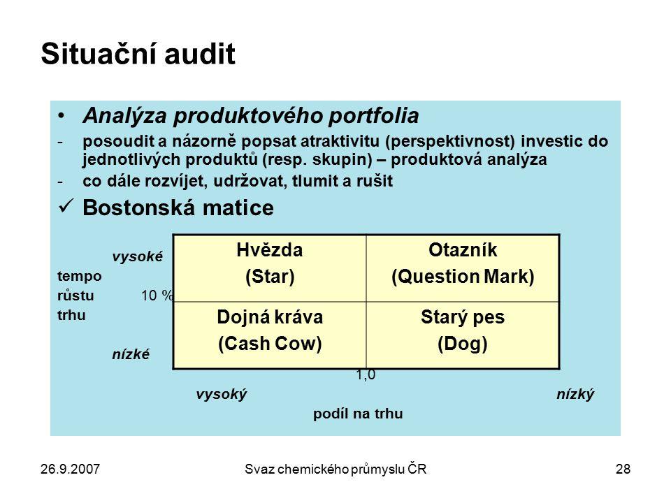 26.9.2007Svaz chemického průmyslu ČR28 Situační audit Analýza produktového portfolia -posoudit a názorně popsat atraktivitu (perspektivnost) investic