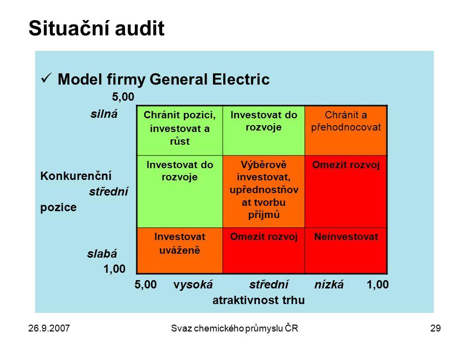 26.9.2007Svaz chemického průmyslu ČR29 Situační audit Model firmy General Electric 5,00 silná Konkurenční střední pozice slabá 1,00 5,00 vysoká středn