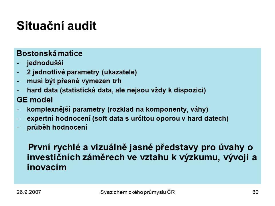 26.9.2007Svaz chemického průmyslu ČR30 Situační audit Bostonská matice -jednodušší -2 jednotlivé parametry (ukazatele) -musí být přesně vymezen trh -h