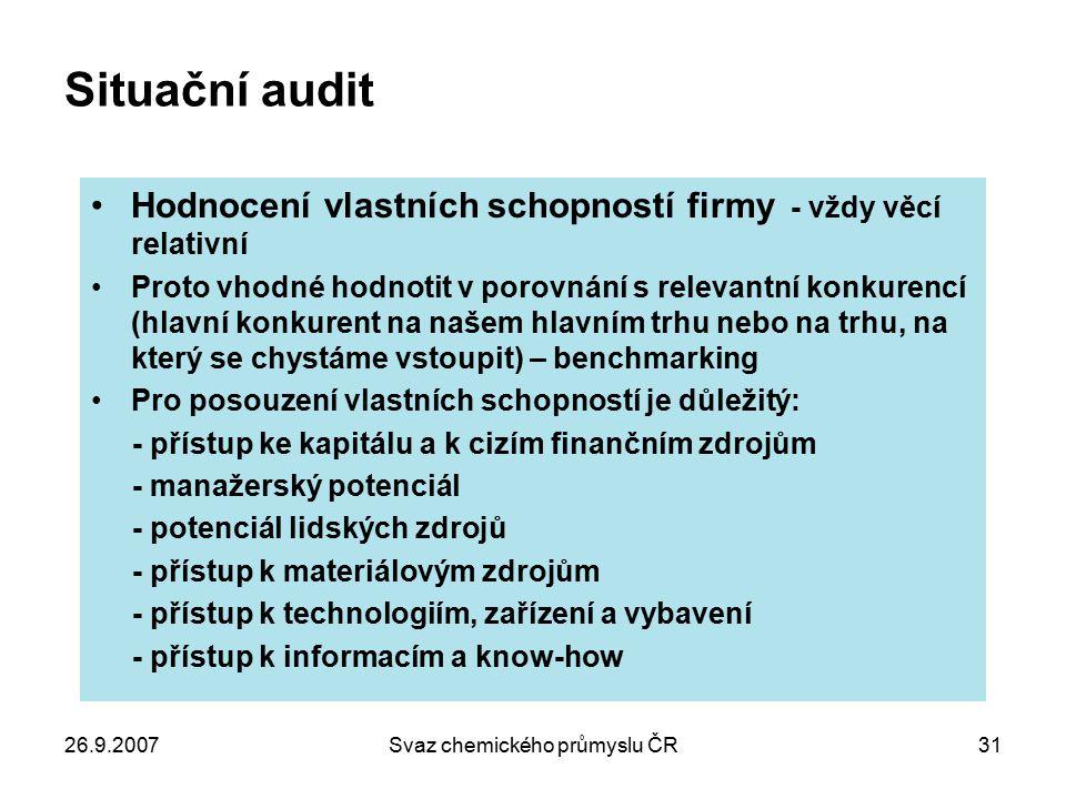 26.9.2007Svaz chemického průmyslu ČR31 Situační audit Hodnocení vlastních schopností firmy - vždy věcí relativní Proto vhodné hodnotit v porovnání s r