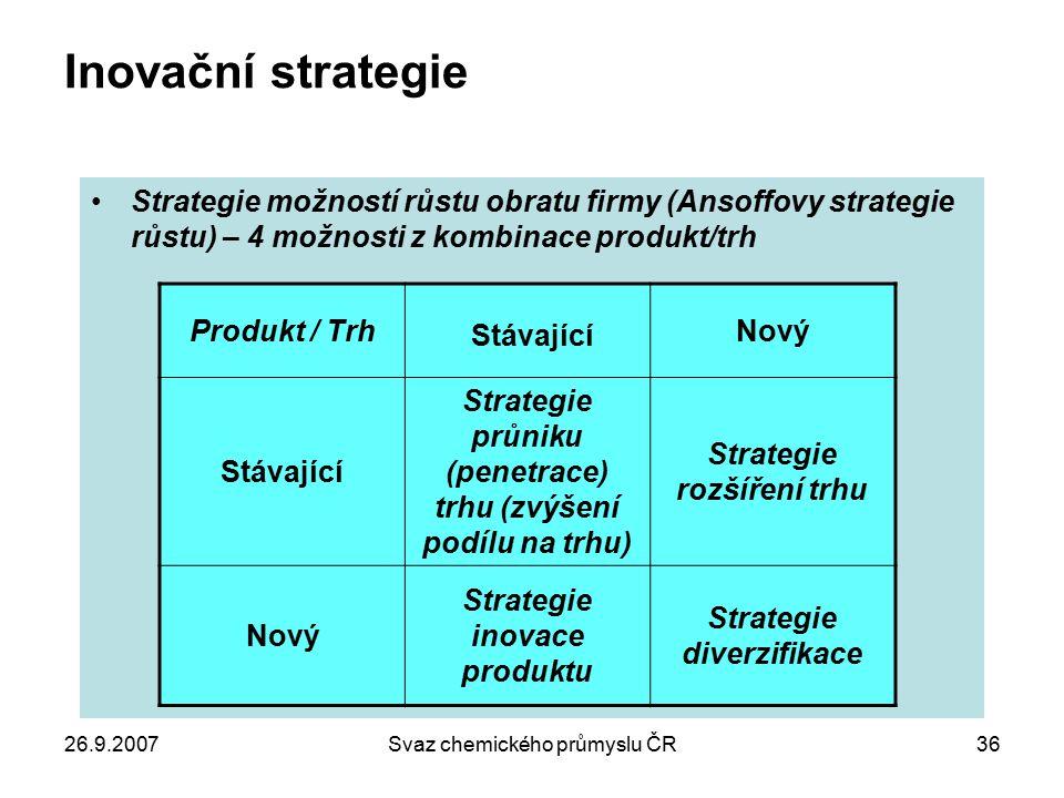 26.9.2007Svaz chemického průmyslu ČR36 Inovační strategie Strategie možností růstu obratu firmy (Ansoffovy strategie růstu) – 4 možnosti z kombinace p