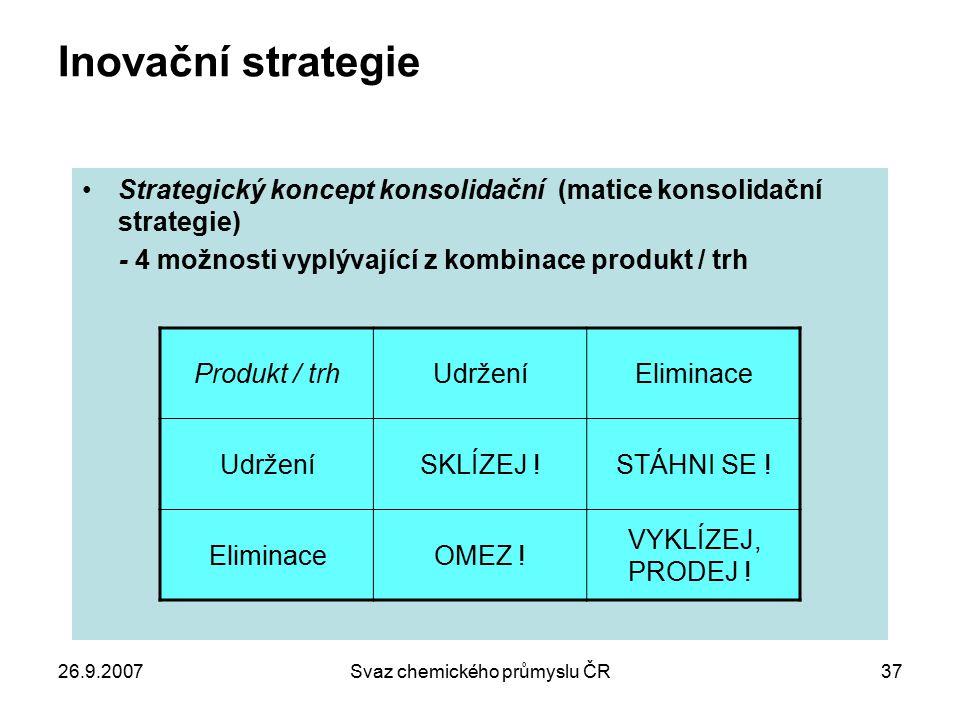 26.9.2007Svaz chemického průmyslu ČR37 Inovační strategie Strategický koncept konsolidační (matice konsolidační strategie) - 4 možnosti vyplývající z