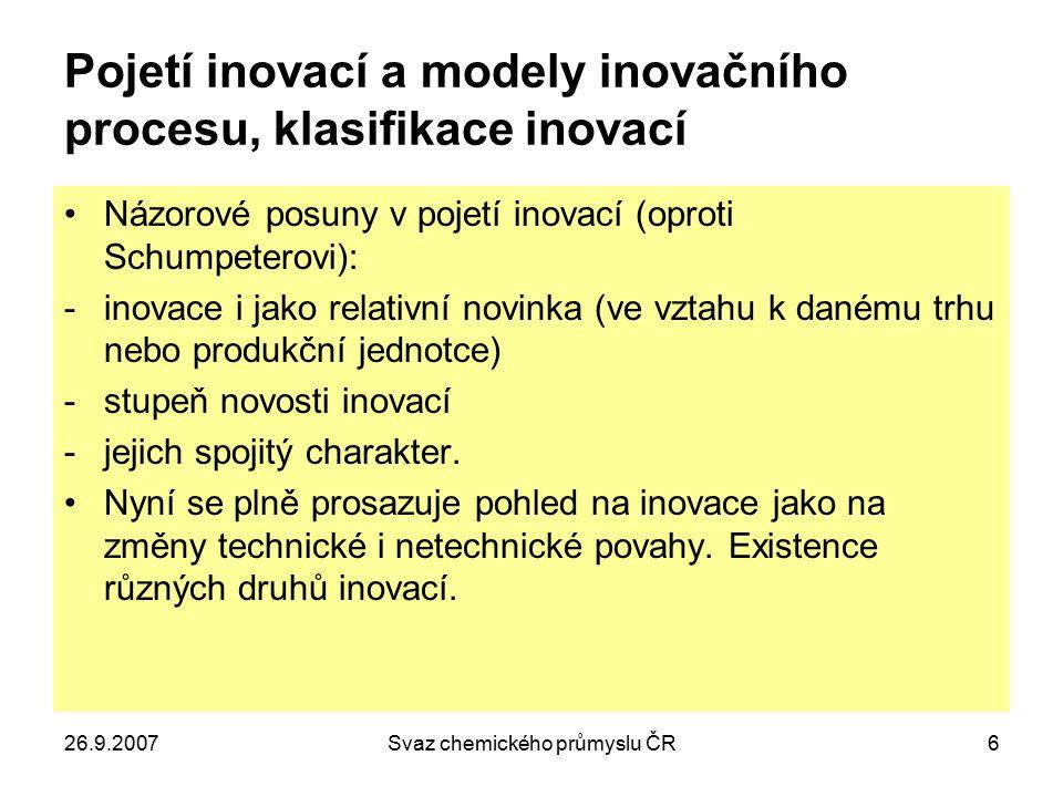 26.9.2007Svaz chemického průmyslu ČR6 Pojetí inovací a modely inovačního procesu, klasifikace inovací Názorové posuny v pojetí inovací (oproti Schumpe
