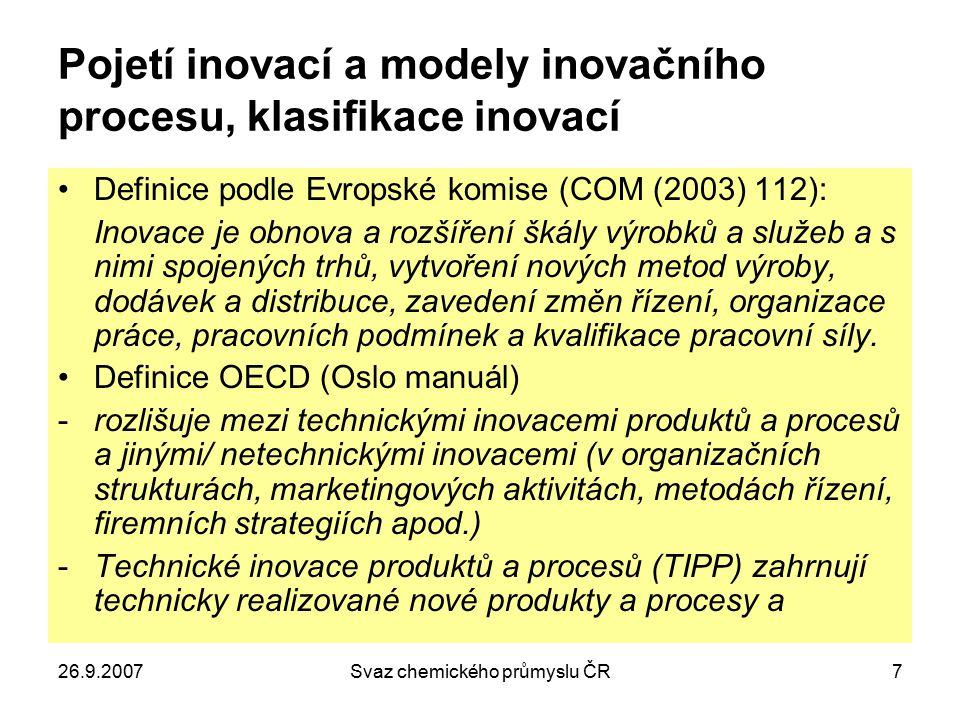 26.9.2007Svaz chemického průmyslu ČR7 Pojetí inovací a modely inovačního procesu, klasifikace inovací Definice podle Evropské komise (COM (2003) 112):