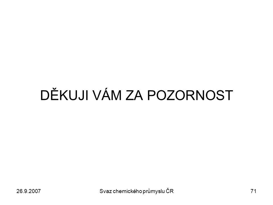 26.9.2007Svaz chemického průmyslu ČR71 DĚKUJI VÁM ZA POZORNOST