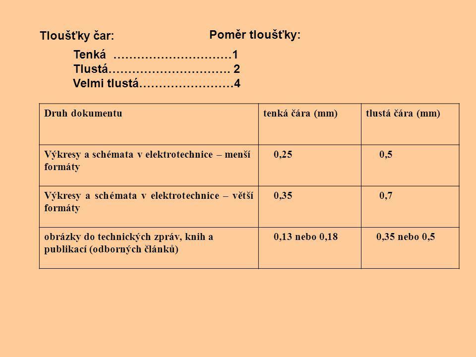 Tloušťky čar: Tenká …………………………1 Tlustá…………………………. 2 Velmi tlustá……………………4 Poměr tloušťky: Druh dokumentutenká čára (mm)tlustá čára (mm) Výkresy a sché