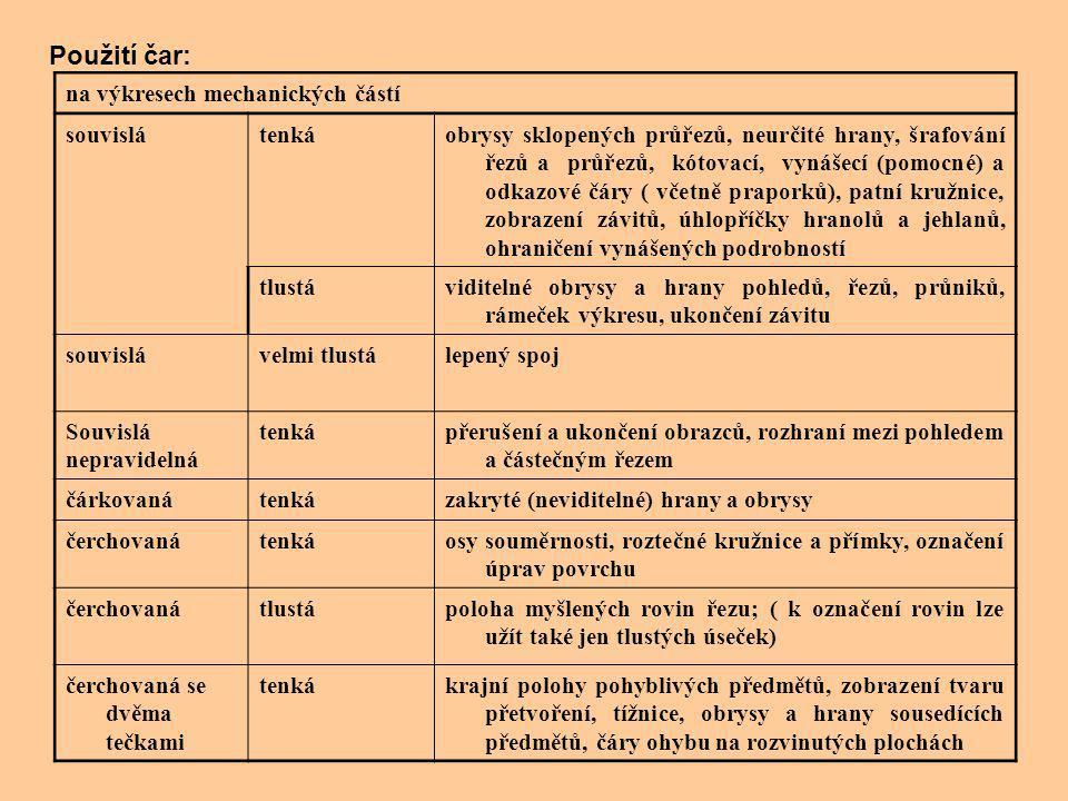 Použití čar: na výkresech mechanických částí souvislátenkáobrysy sklopených průřezů, neurčité hrany, šrafování řezů a průřezů, kótovací, vynášecí (pom