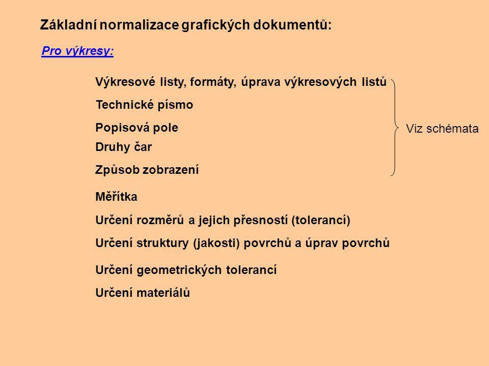 Základní normalizace grafických dokumentů: Pro výkresy: Výkresové listy, formáty, úprava výkresových listů Popisová pole Měřítka Technické písmo Druhy