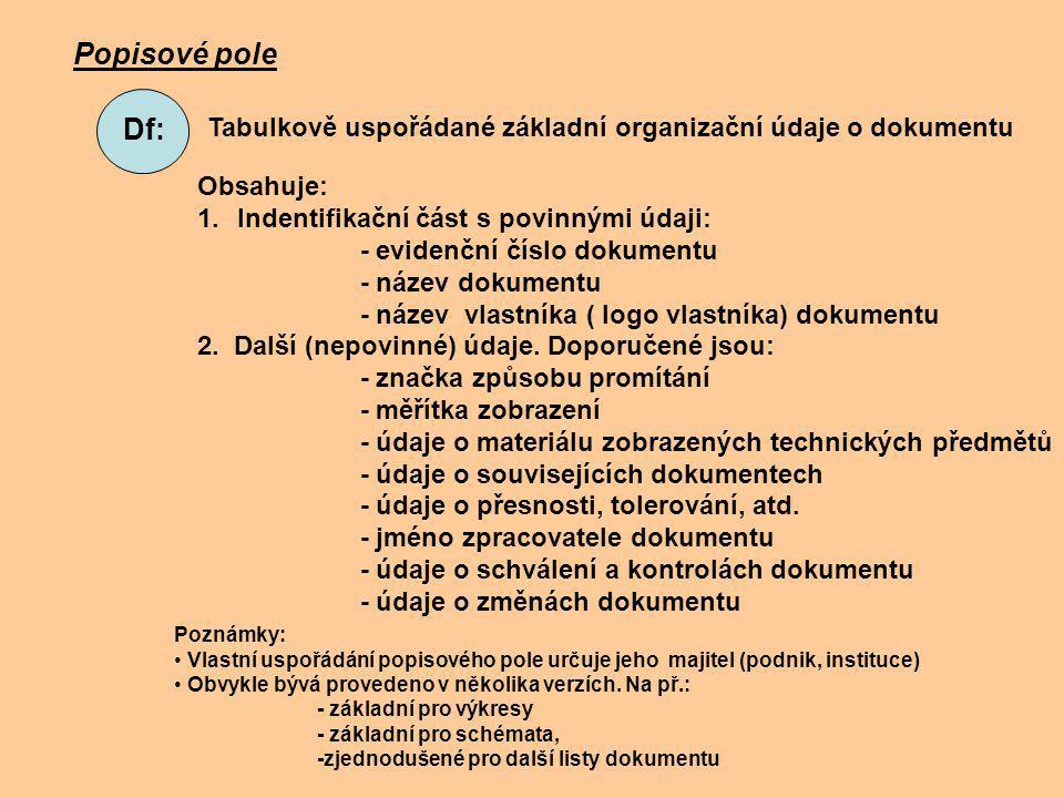 Popisové pole Df: Tabulkově uspořádané základní organizační údaje o dokumentu Obsahuje: 1.Indentifikační část s povinnými údaji: - evidenční číslo dok