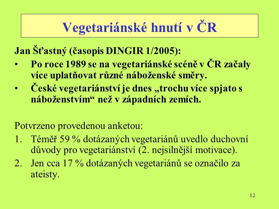 12 Vegetariánské hnutí v ČR Jan Šťastný (časopis DINGIR 1/2005): Po roce 1989 se na vegetariánské scéně v ČR začaly více uplatňovat různé náboženské s