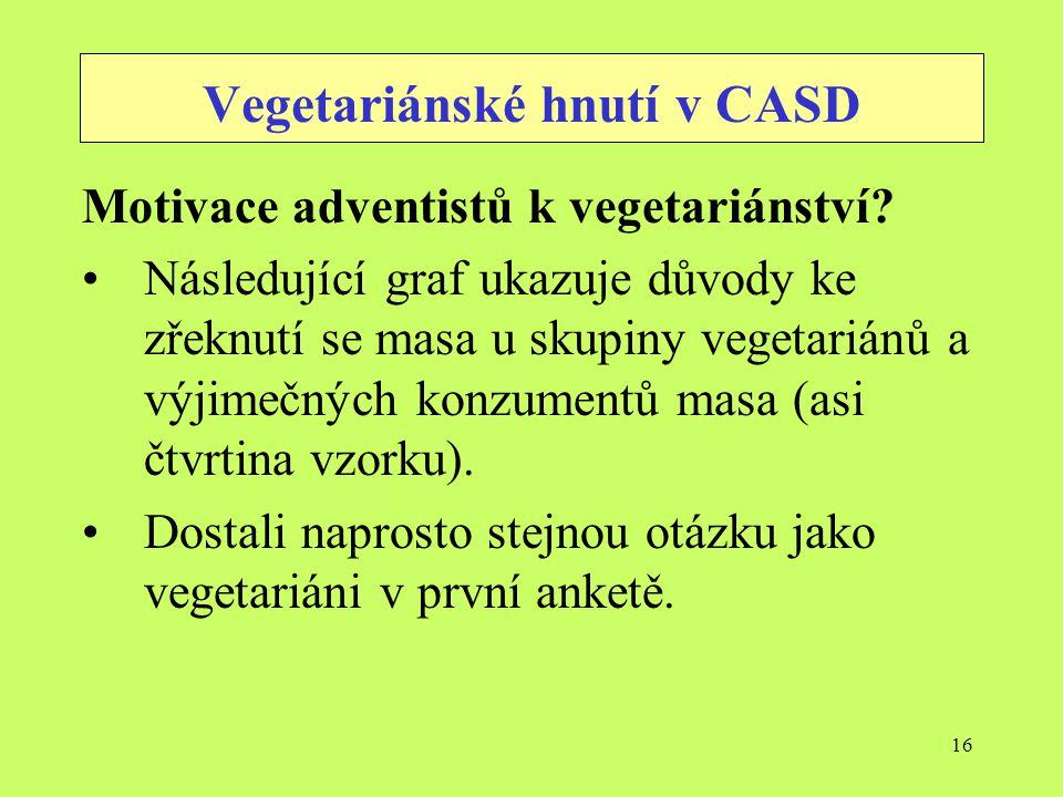 16 Vegetariánské hnutí v CASD Motivace adventistů k vegetariánství? Následující graf ukazuje důvody ke zřeknutí se masa u skupiny vegetariánů a výjime