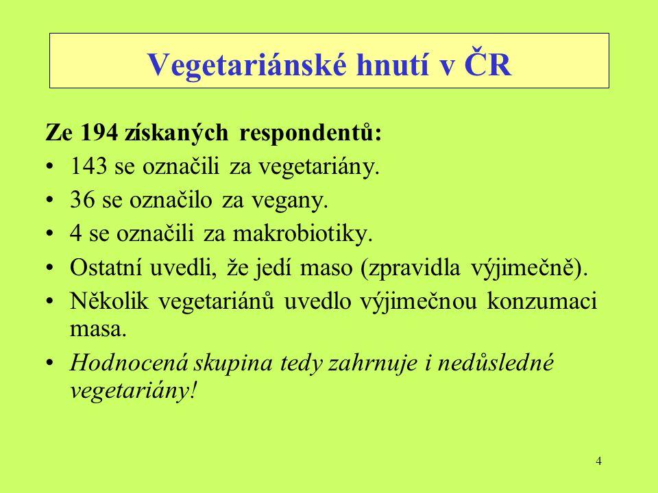 4 Vegetariánské hnutí v ČR Ze 194 získaných respondentů: 143 se označili za vegetariány. 36 se označilo za vegany. 4 se označili za makrobiotiky. Osta