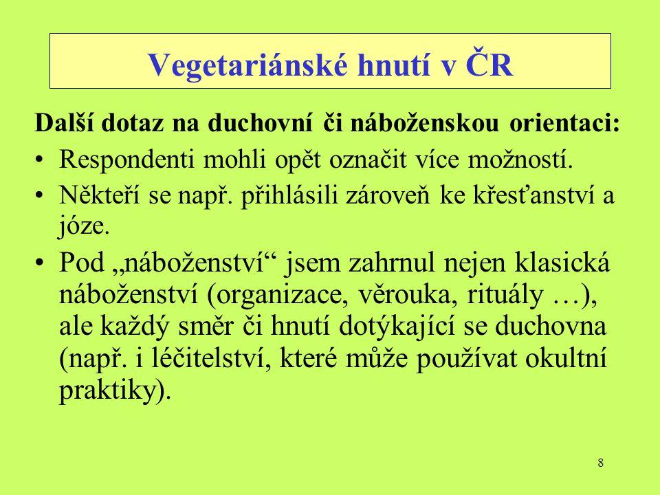 8 Vegetariánské hnutí v ČR Další dotaz na duchovní či náboženskou orientaci: Respondenti mohli opět označit více možností. Někteří se např. přihlásili