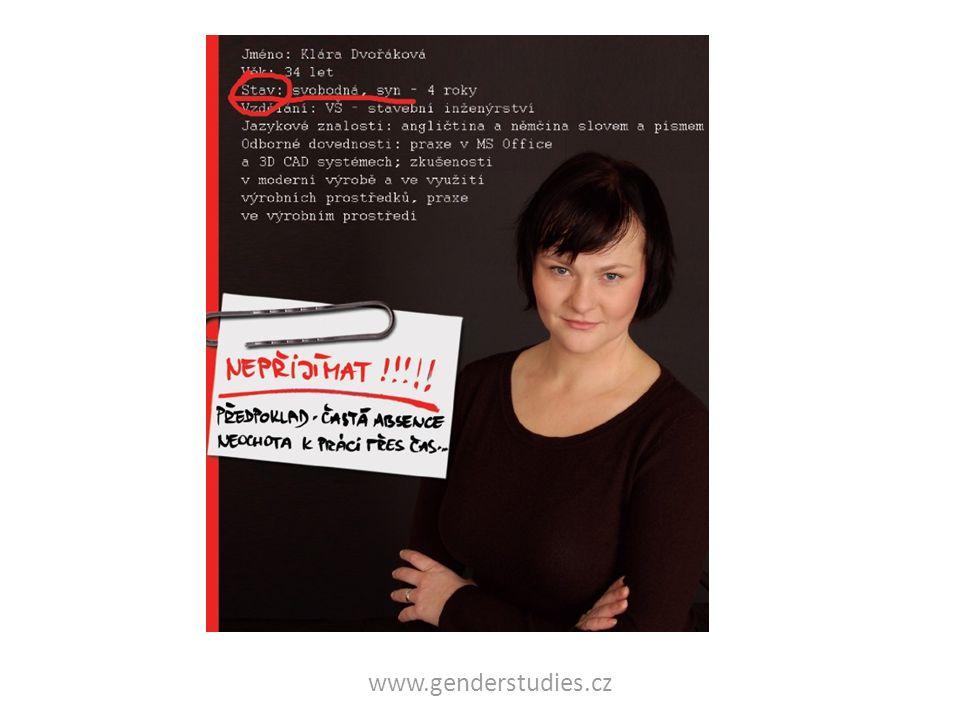 www.genderstudies.cz
