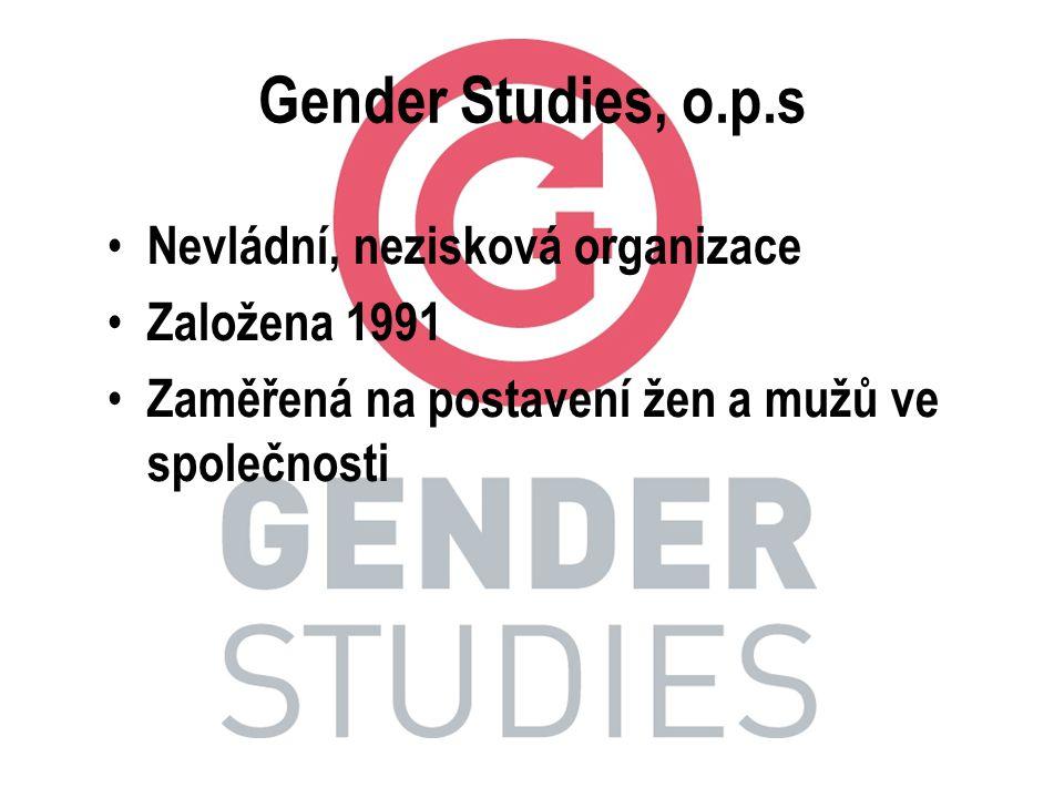 Nevládní, nezisková organizace Založena 1991 Zaměřená na postavení žen a mužů ve společnosti Gender Studies, o.p.s