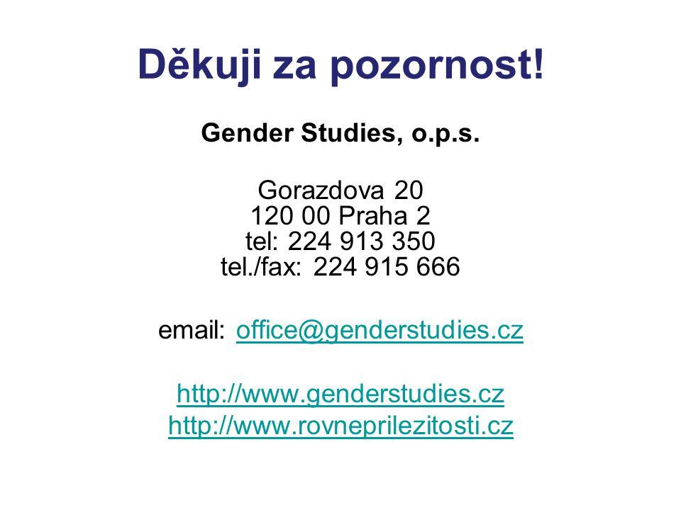 Děkuji za pozornost! Gender Studies, o.p.s. Gorazdova 20 120 00 Praha 2 tel: 224 913 350 tel./fax: 224 915 666 email: office@genderstudies.czoffice@ge