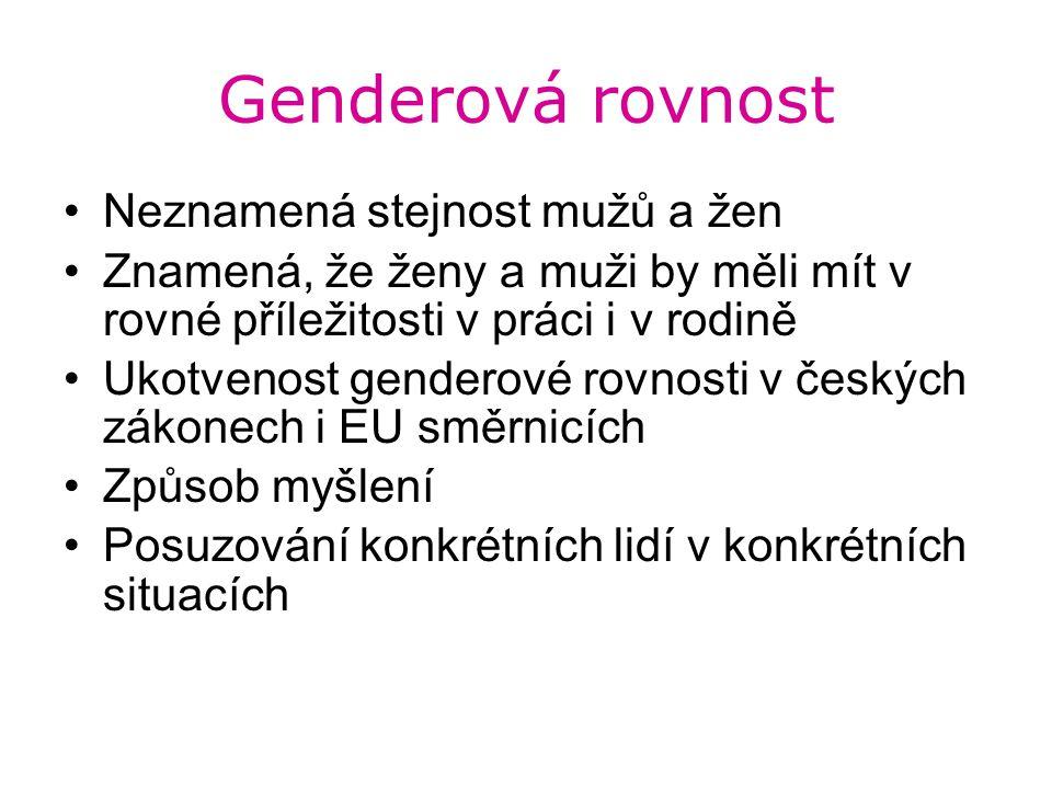 Genderová rovnost Neznamená stejnost mužů a žen Znamená, že ženy a muži by měli mít v rovné příležitosti v práci i v rodině Ukotvenost genderové rovno