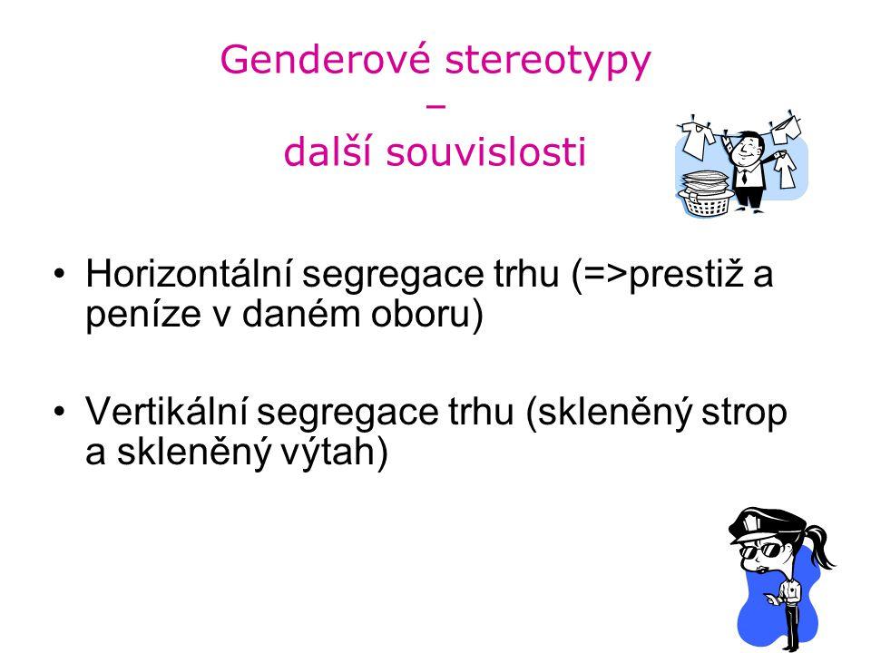 Genderové stereotypy – další souvislosti Horizontální segregace trhu (=>prestiž a peníze v daném oboru) Vertikální segregace trhu (skleněný strop a sk