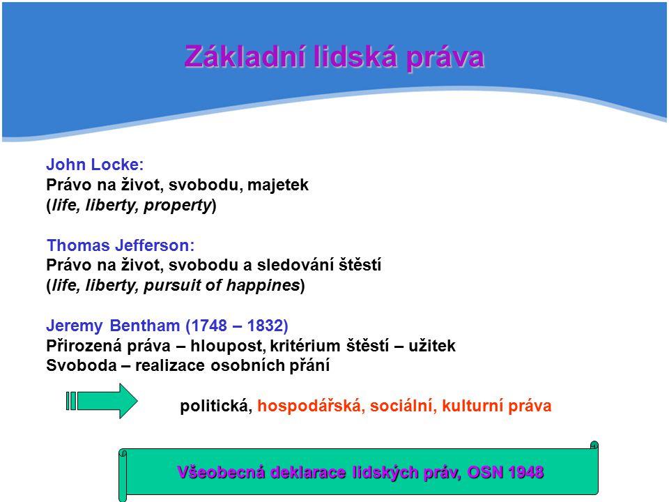 Základní lidská práva John Locke: Právo na život, svobodu, majetek (life, liberty, property) Thomas Jefferson: Právo na život, svobodu a sledování ště