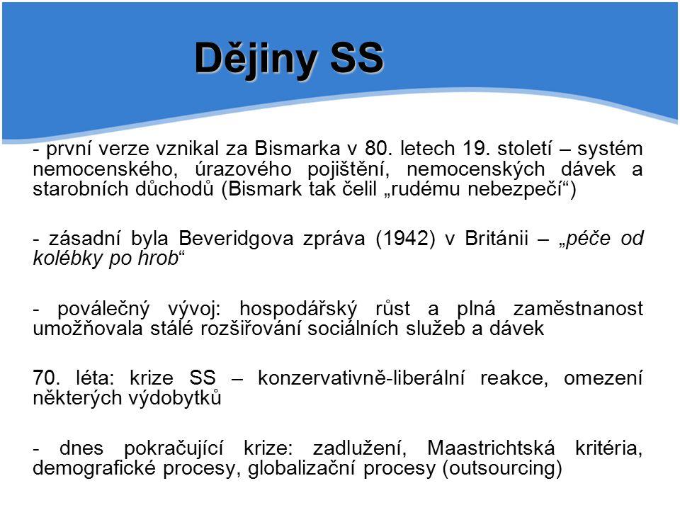 Dějiny SS - první verze vznikal za Bismarka v 80. letech 19. století – systém nemocenského, úrazového pojištění, nemocenských dávek a starobních důcho