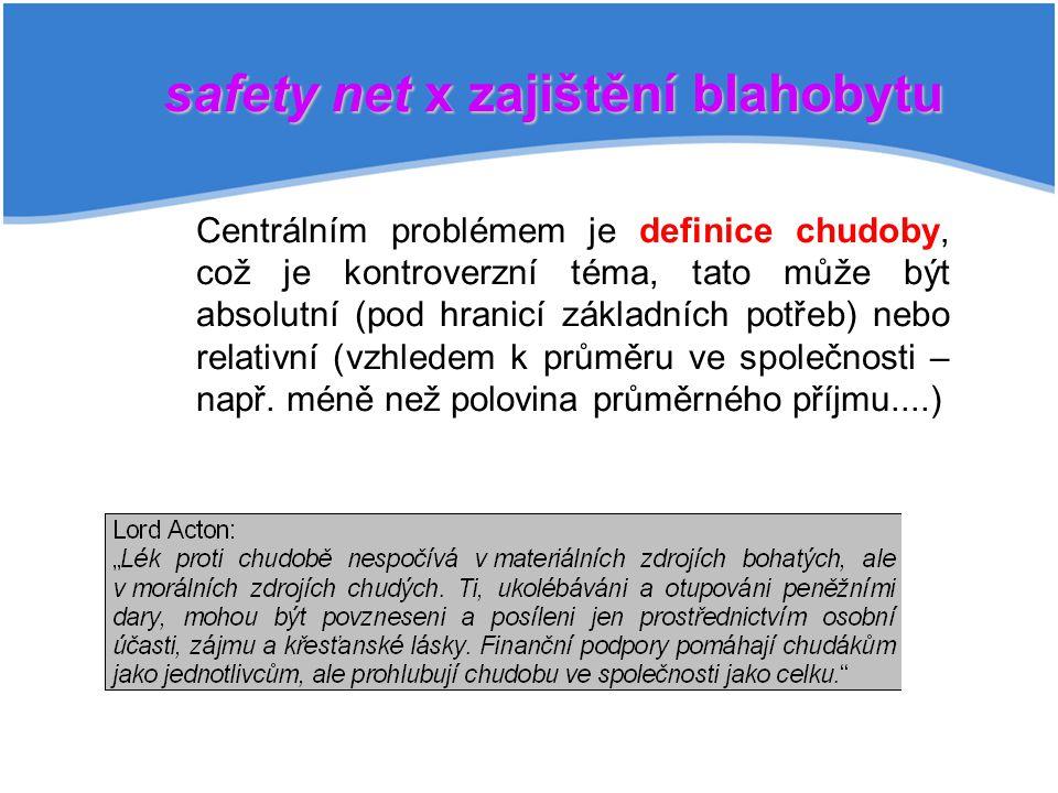 safety net x zajištění blahobytu Centrálním problémem je definice chudoby, což je kontroverzní téma, tato může být absolutní (pod hranicí základních p