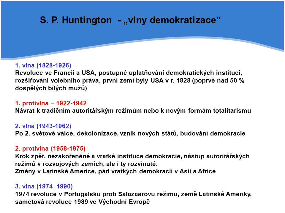 """S. P. Huntington - """"vlny demokratizace"""" 1. vlna (1828-1926) Revoluce ve Francii a USA, postupné uplatňování demokratických institucí, rozšiřování vole"""