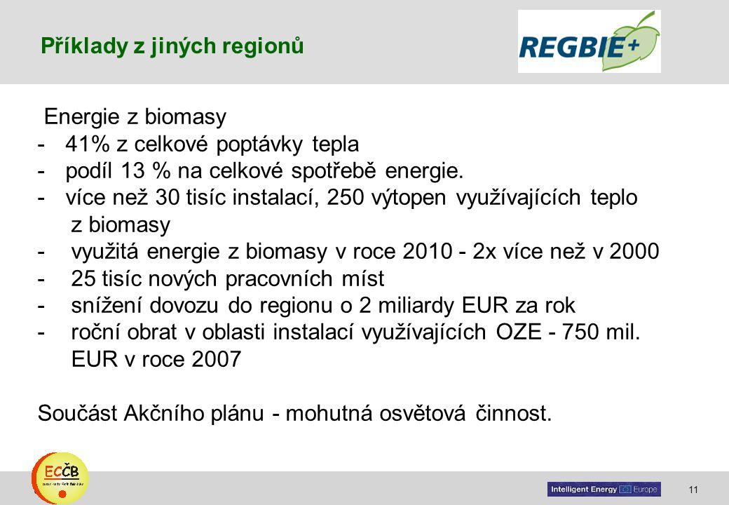 11 target Energie z biomasy - 41% z celkové poptávky tepla - podíl 13 % na celkové spotřebě energie. - více než 30 tisíc instalací, 250 výtopen využív