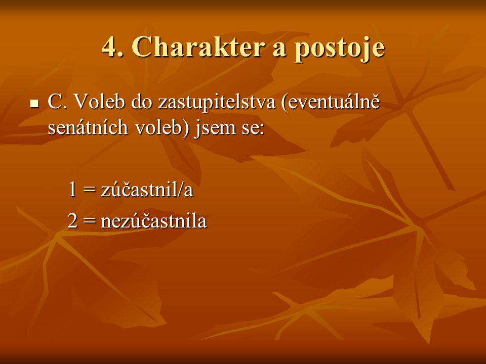 4. Charakter a postoje C. Voleb do zastupitelstva (eventuálně senátních voleb) jsem se: C. Voleb do zastupitelstva (eventuálně senátních voleb) jsem s