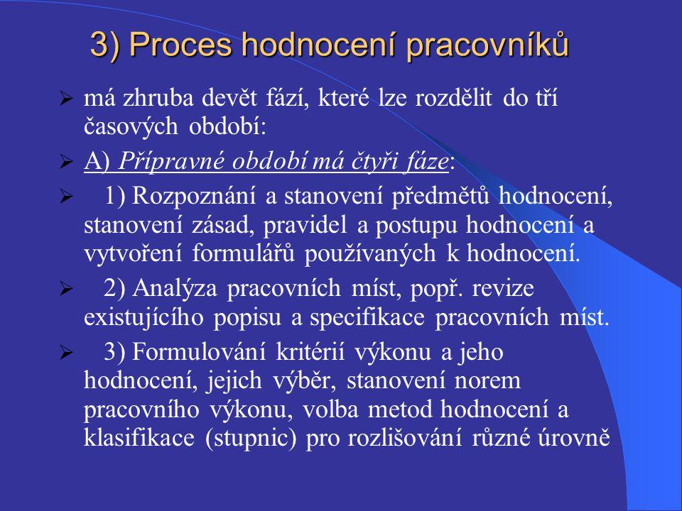 3 ) Proces hodnocení pracovníků  má zhruba devět fází, které lze rozdělit do tří časových období:  A) Přípravné období má čtyři fáze:  1) Rozpoznán