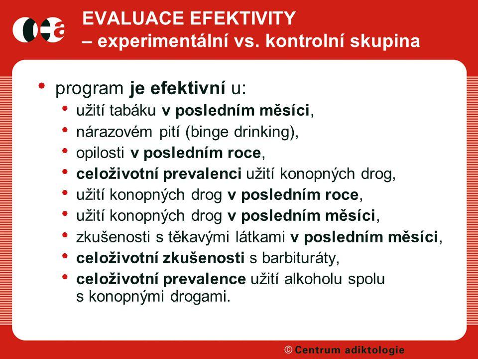 EVALUACE EFEKTIVITY – experimentální vs. kontrolní skupina program je efektivní u: užití tabáku v posledním měsíci, nárazovém pití (binge drinking), o