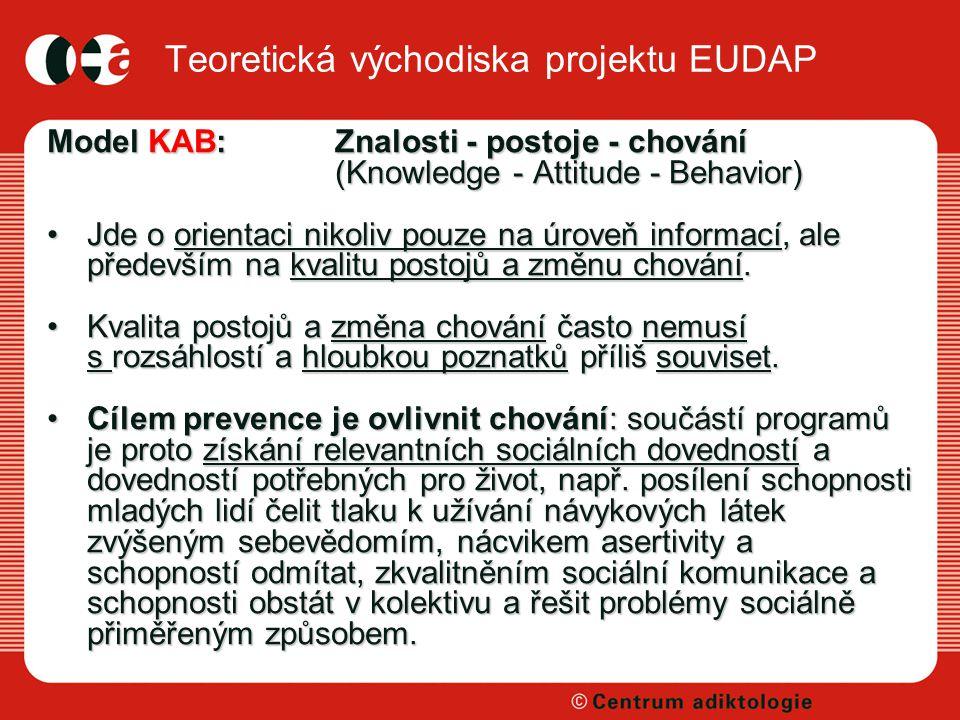 Teoretická východiska projektu EUDAP Model KAB: Znalosti - postoje - chování (Knowledge - Attitude - Behavior) Jde o orientaci nikoliv pouze na úroveň informací, ale především na kvalitu postojů a změnu chování.Jde o orientaci nikoliv pouze na úroveň informací, ale především na kvalitu postojů a změnu chování.