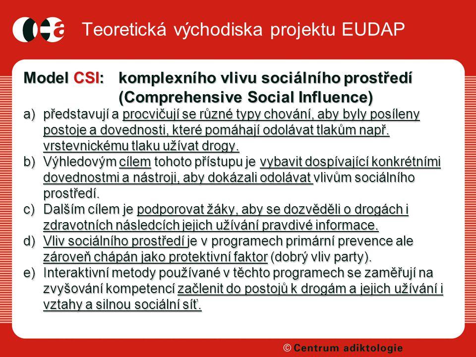 Teoretická východiska projektu EUDAP Model CSI: komplexního vlivu sociálního prostředí (Comprehensive Social Influence) a)představují a procvičují se různé typy chování, aby byly posíleny postoje a dovednosti, které pomáhají odolávat tlakům např.