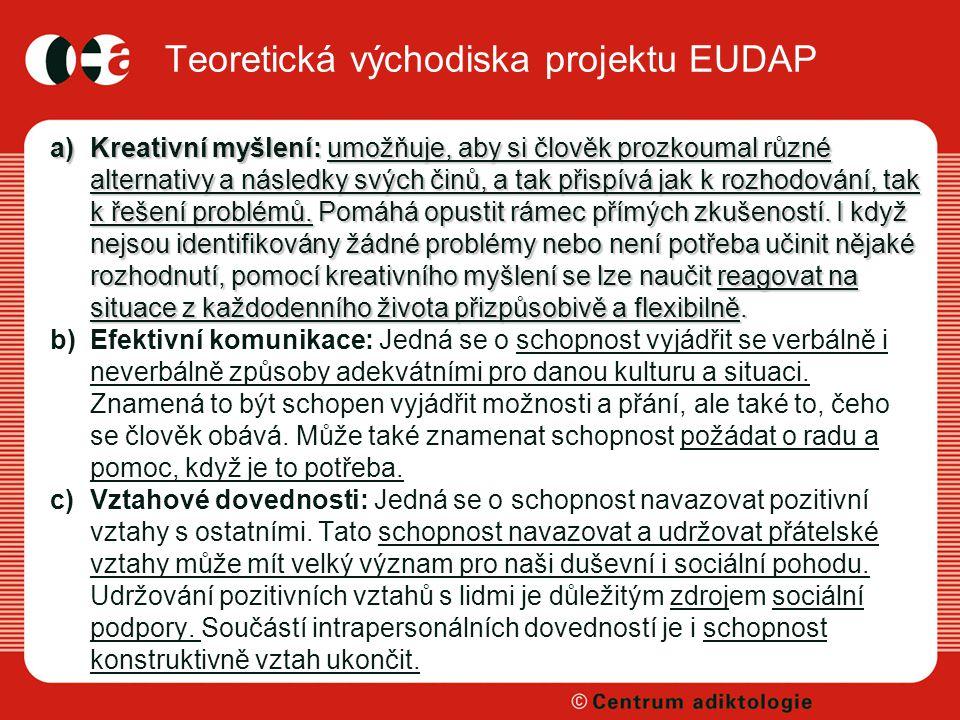 Teoretická východiska projektu EUDAP a)Kreativní myšlení: umožňuje, aby si člověk prozkoumal různé alternativy a následky svých činů, a tak přispívá jak k rozhodování, tak k řešení problémů.