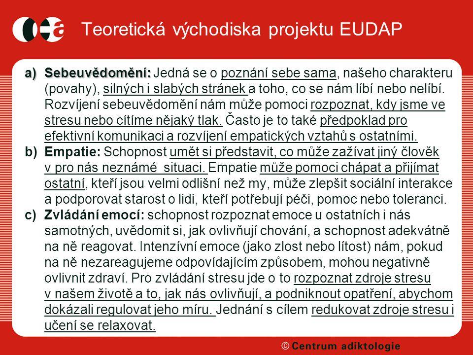 Teoretická východiska projektu EUDAP a)Sebeuvědomění: a)Sebeuvědomění: Jedná se o poznání sebe sama, našeho charakteru (povahy), silných i slabých stránek a toho, co se nám líbí nebo nelíbí.