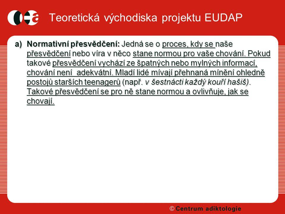 Teoretická východiska projektu EUDAP a)Normativní přesvědčení: Jedná se o proces, kdy se naše přesvědčení nebo víra v něco stane normou pro vaše chování.