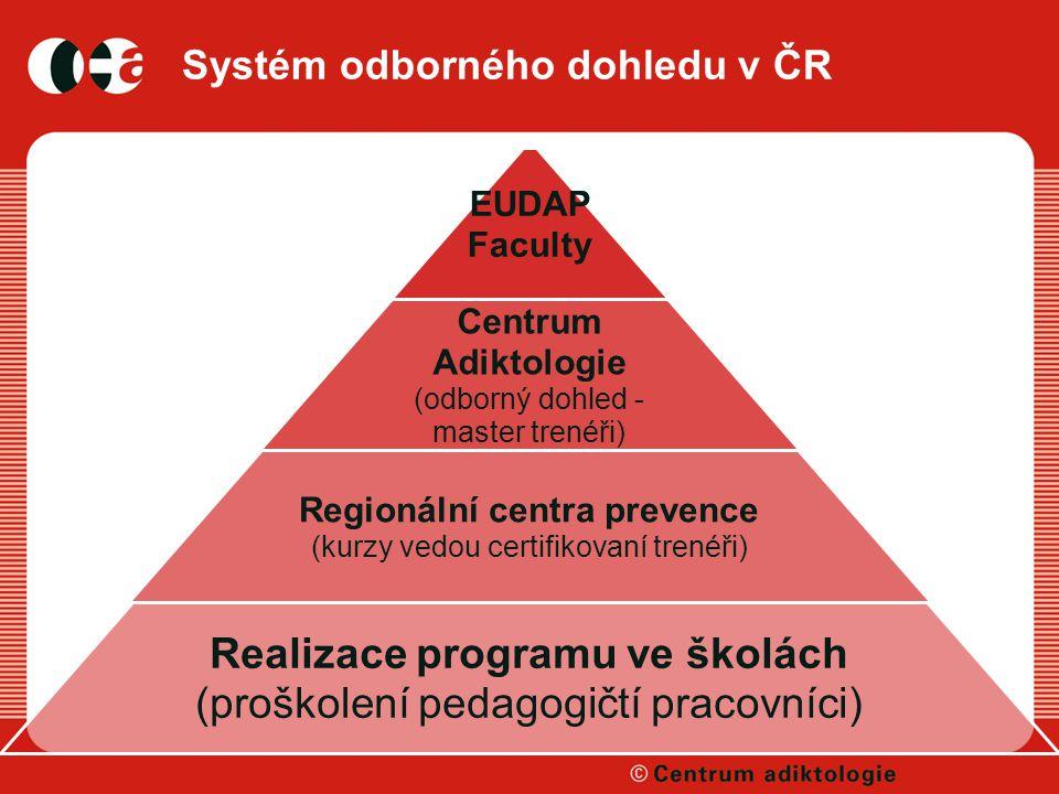 Systém odborného dohledu v ČR EUDAP Faculty Centrum Adiktologie (odborný dohled - master trenéři) Regionální centra prevence (kurzy vedou certifikovaní trenéři) Realizace programu ve školách (proškolení pedagogičtí pracovníci)