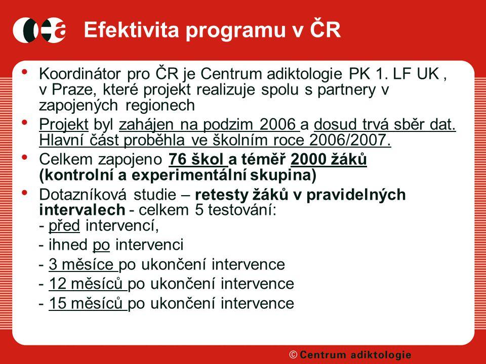 Efektivita programu v ČR Koordinátor pro ČR je Centrum adiktologie PK 1. LF UK ' v Praze, které projekt realizuje spolu s partnery v zapojených region